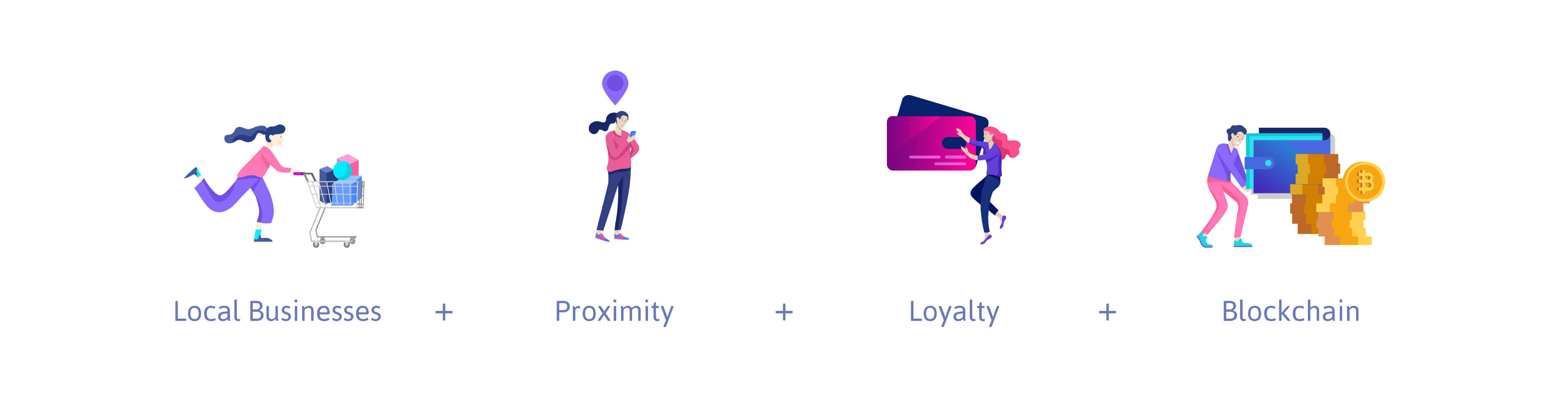 NearIT Proximity Loyalty Blockchain